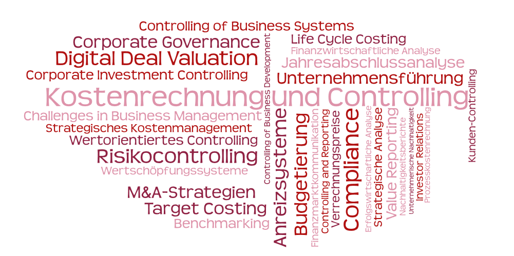 Bild Word Cloud Studium